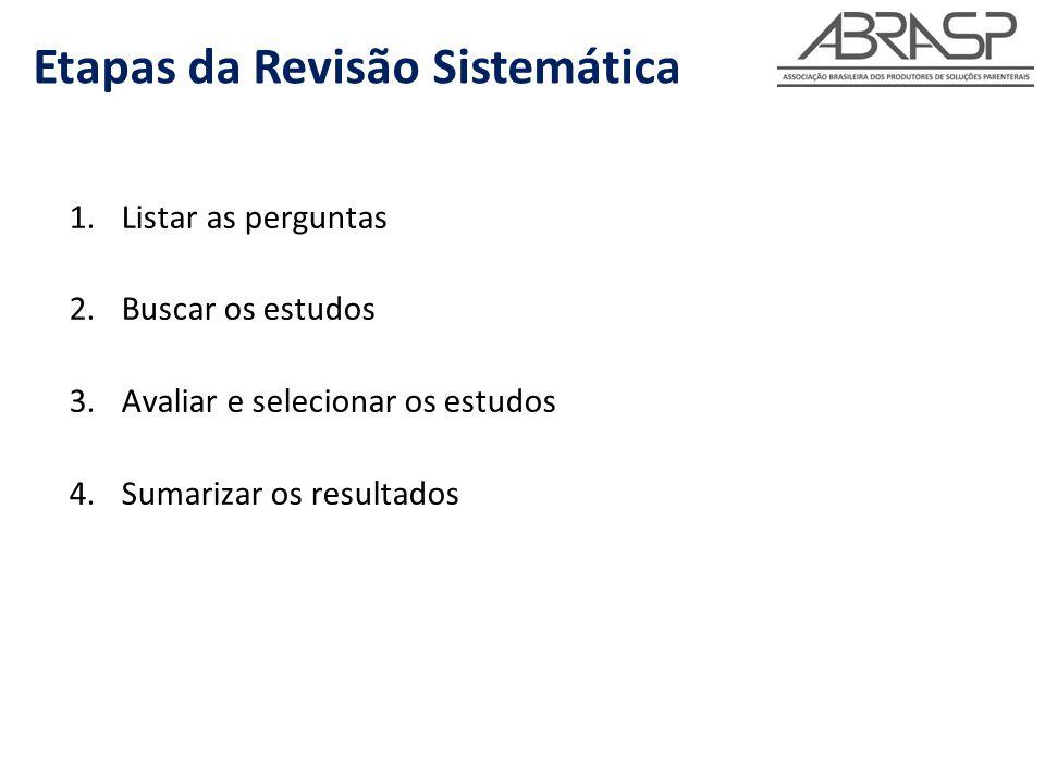 1.Listar as perguntas 2.Buscar os estudos 3.Avaliar e selecionar os estudos 4.Sumarizar os resultados Etapas da Revisão Sistemática