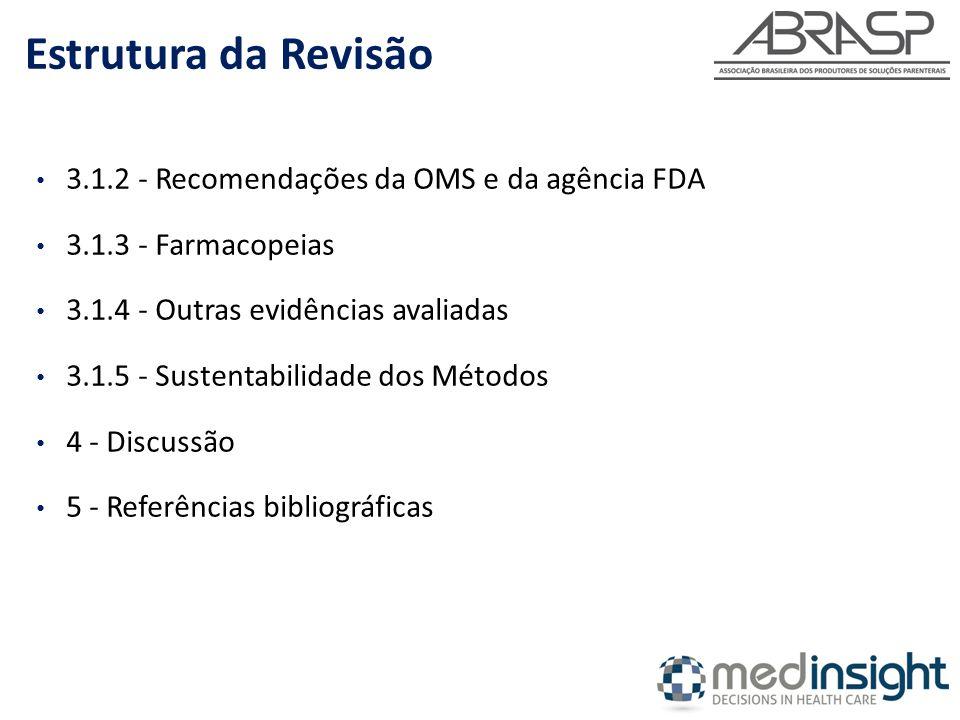 3.1.2 - Recomendações da OMS e da agência FDA 3.1.3 - Farmacopeias 3.1.4 - Outras evidências avaliadas 3.1.5 - Sustentabilidade dos Métodos 4 - Discus