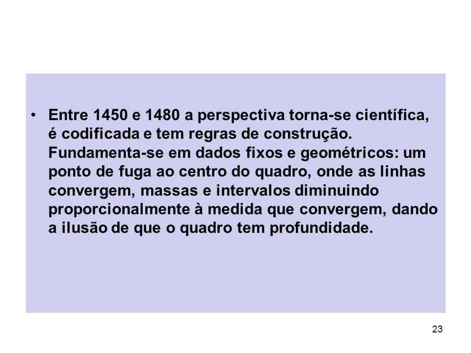 Entre 1450 e 1480 a perspectiva torna-se científica, é codificada e tem regras de construção. Fundamenta-se em dados fixos e geométricos: um ponto de
