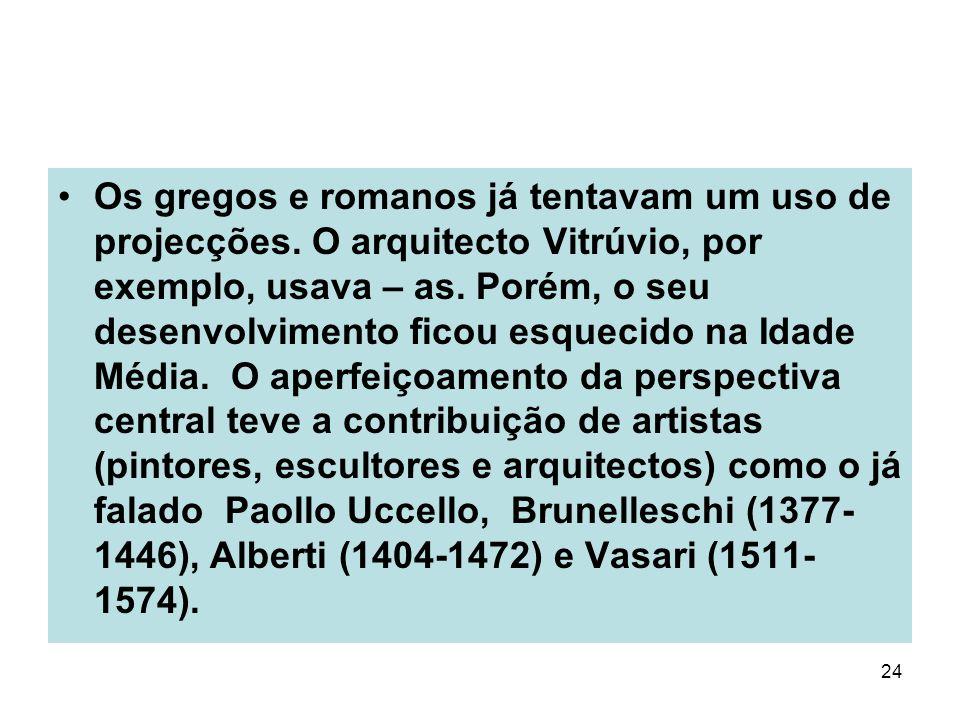 Os gregos e romanos já tentavam um uso de projecções. O arquitecto Vitrúvio, por exemplo, usava – as. Porém, o seu desenvolvimento ficou esquecido na