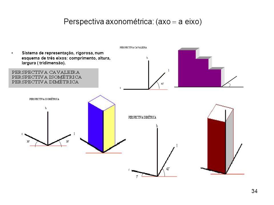 Perspectiva axonométrica: (axo a eixo) Sistema de representação, rigorosa, num esquema de três eixos: comprimento, altura, largura ( tridimensão). TIP