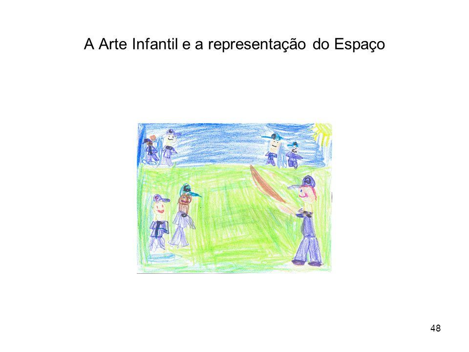 A Arte Infantil e a representação do Espaço 48