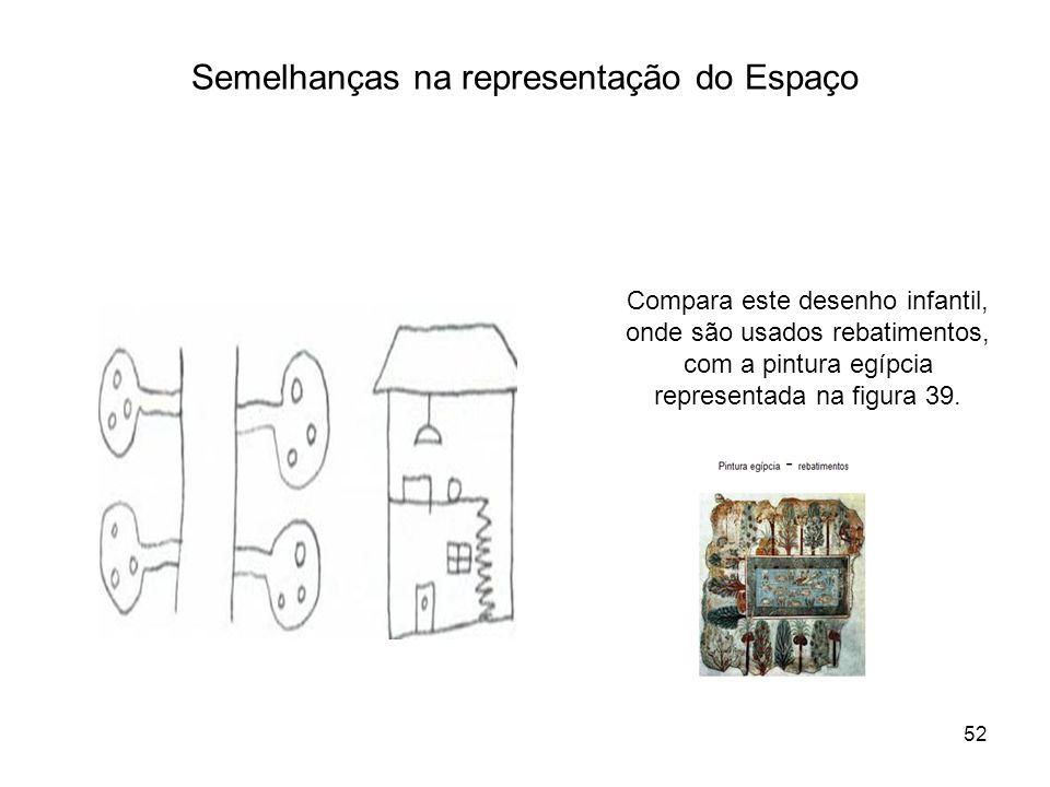 Semelhanças na representação do Espaço Compara este desenho infantil, onde são usados rebatimentos, com a pintura egípcia representada na figura 39. 5
