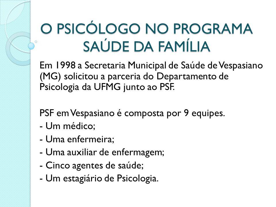 O PSICÓLOGO NO PROGRAMA SAÚDE DA FAMÍLIA Em 1998 a Secretaria Municipal de Saúde de Vespasiano (MG) solicitou a parceria do Departamento de Psicologia
