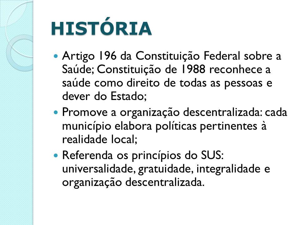 HISTÓRIA Artigo 196 da Constituição Federal sobre a Saúde; Constituição de 1988 reconhece a saúde como direito de todas as pessoas e dever do Estado;