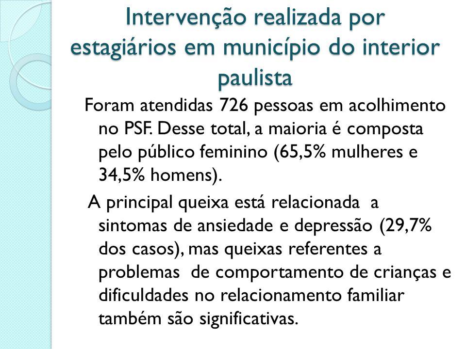 Intervenção realizada por estagiários em município do interior paulista Foram atendidas 726 pessoas em acolhimento no PSF. Desse total, a maioria é co