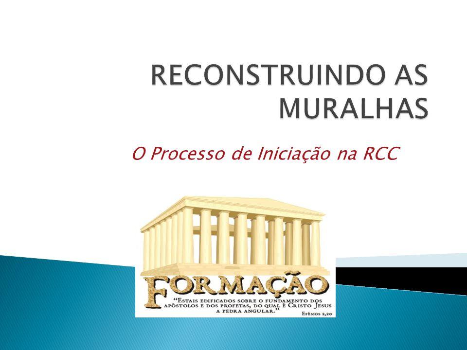 O Processo de Iniciação na RCC