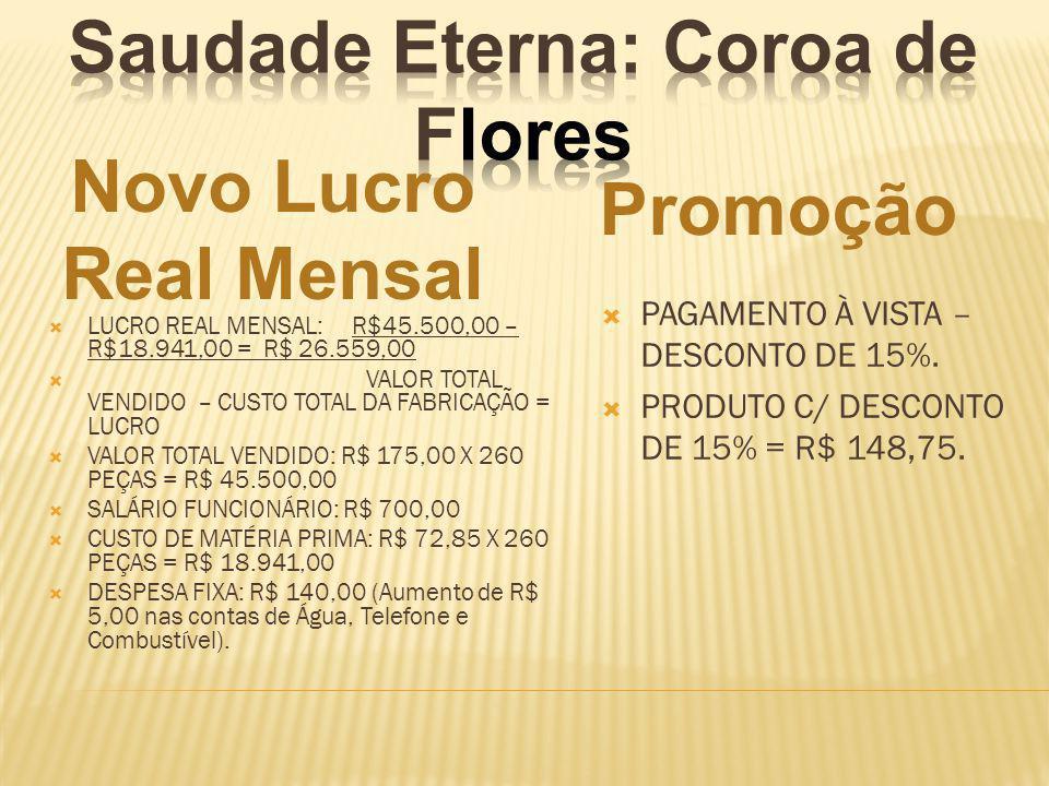 Modal de Distribuição Nova Meta MATÉRIA PRIMA – R$ 72,85 MÃO DE OBRA – R$ 3,36 (Aumentei o salário para R$700,00). MAQUINÁRIO – R$ 0,00 EMBALAGEM – R$