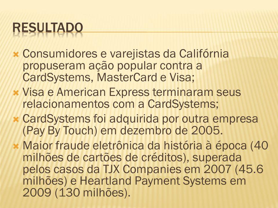 Consumidores e varejistas da Califórnia propuseram ação popular contra a CardSystems, MasterCard e Visa; Visa e American Express terminaram seus relac
