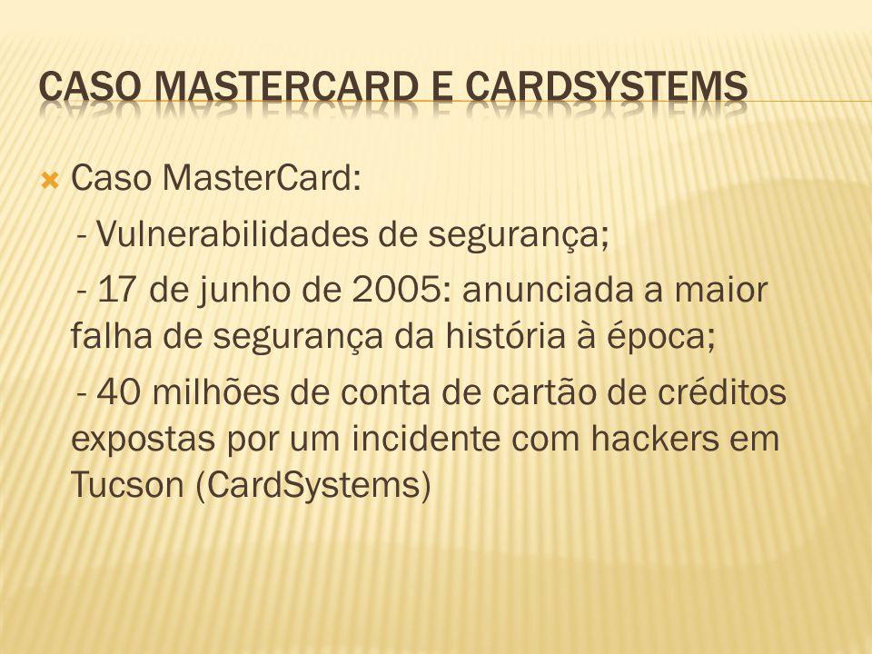 Caso MasterCard: - Vulnerabilidades de segurança; - 17 de junho de 2005: anunciada a maior falha de segurança da história à época; - 40 milhões de con