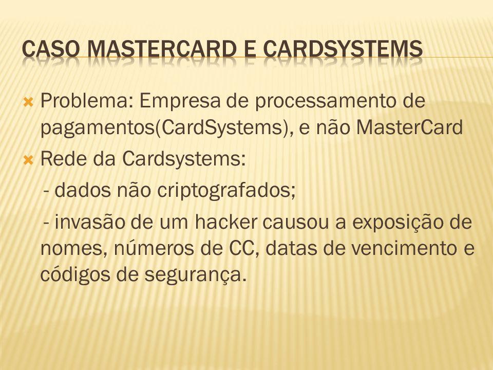 Problema: Empresa de processamento de pagamentos(CardSystems), e não MasterCard Rede da Cardsystems: - dados não criptografados; - invasão de um hacke