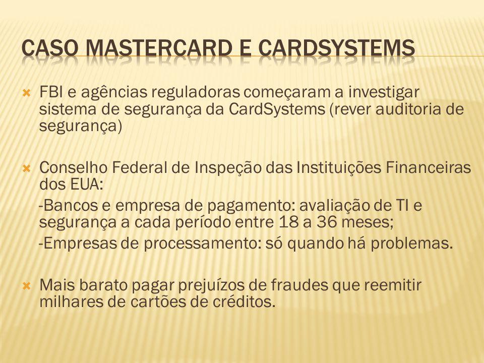 FBI e agências reguladoras começaram a investigar sistema de segurança da CardSystems (rever auditoria de segurança) Conselho Federal de Inspeção das