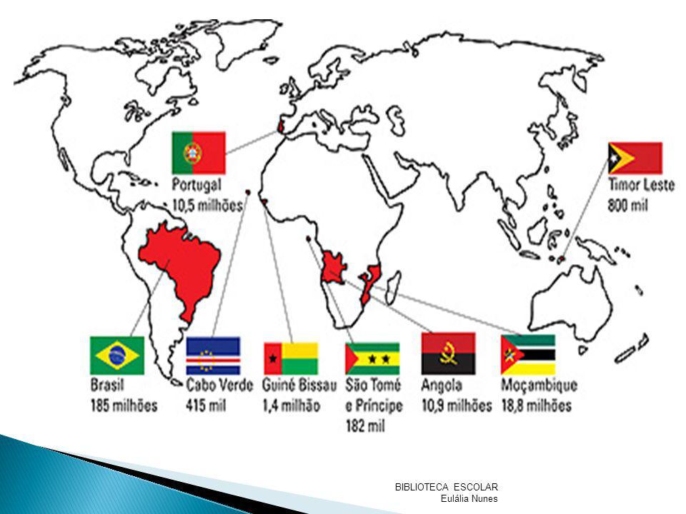 Itálica Românica Ítalo-ocidental Românica ocidental Galo-ibérica Ibero-românica Ibero-ocidental Galego-portuguesa Português Escrita: Alfabeto latino BIBLIOTECA ESCOLAR Eulália Nunes