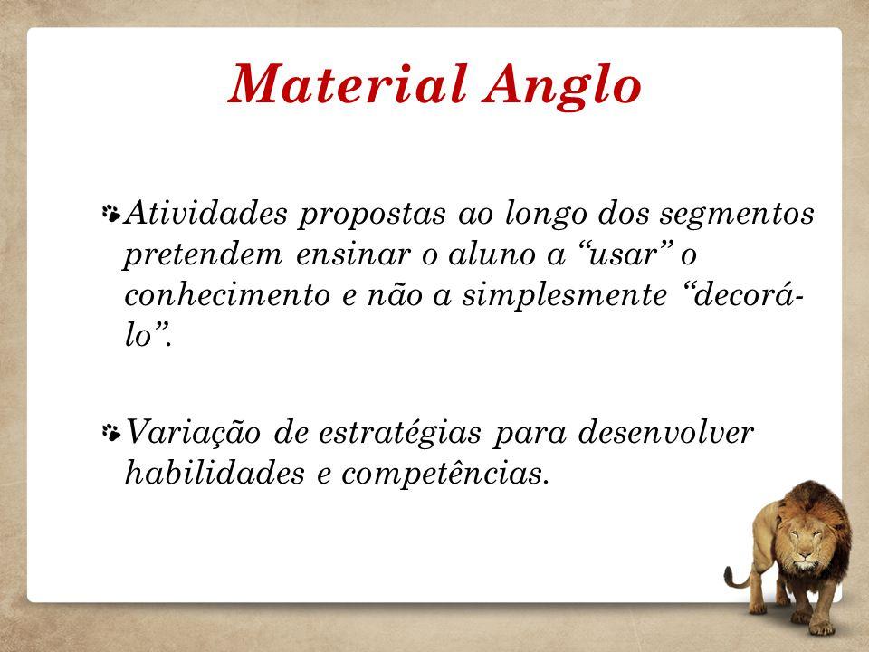 Material Anglo Atividades propostas ao longo dos segmentos pretendem ensinar o aluno a usar o conhecimento e não a simplesmente decorá- lo. Variação d