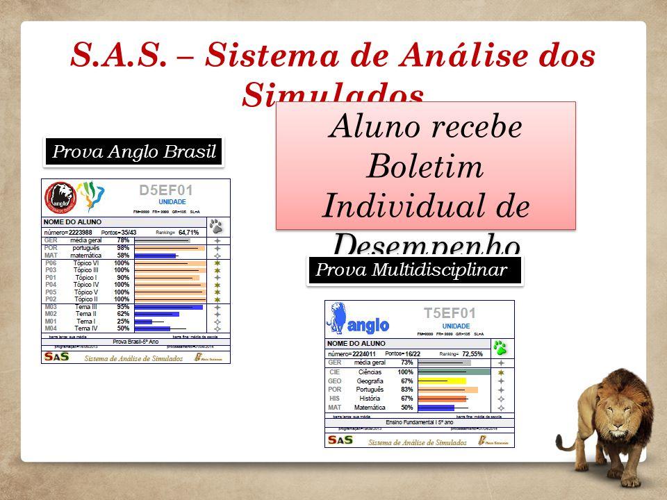 S.A.S. – Sistema de Análise dos Simulados Aluno recebe Boletim Individual de Desempenho Prova Anglo Brasil Prova Multidisciplinar