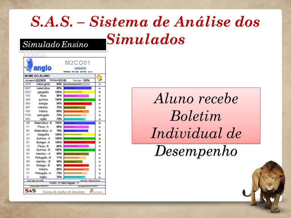S.A.S. – Sistema de Análise dos Simulados Aluno recebe Boletim Individual de Desempenho Simulado Ensino Médio