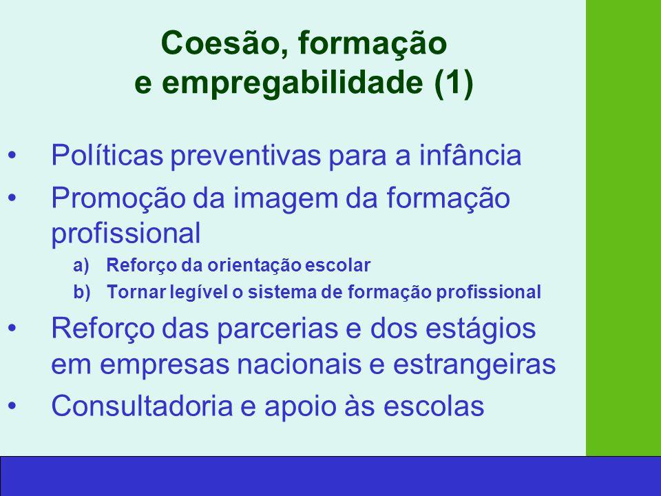 Coesão, formação e empregabilidade (1) Políticas preventivas para a infância Promoção da imagem da formação profissional a)Reforço da orientação escol