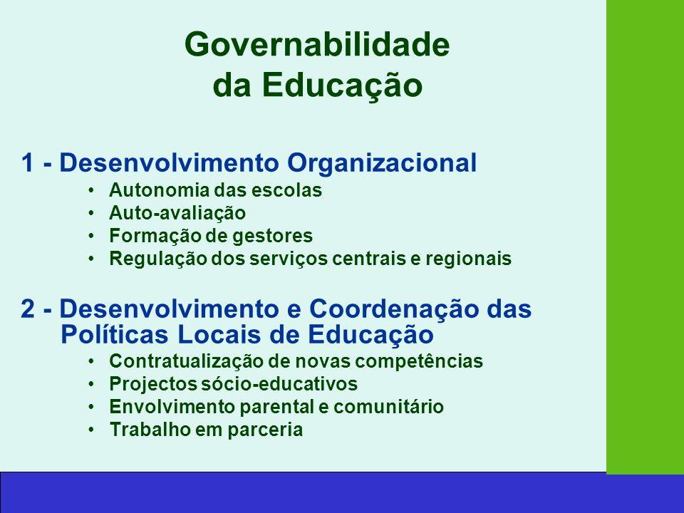 Governabilidade da Educação 1 - Desenvolvimento Organizacional Autonomia das escolas Auto-avaliação Formação de gestores Regulação dos serviços centra