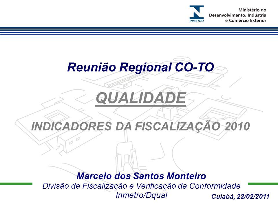 Marcelo dos Santos Monteiro Divisão de Fiscalização e Verificação da Conformidade Inmetro/Dqual Reunião Regional CO-TO QUALIDADE INDICADORES DA FISCAL