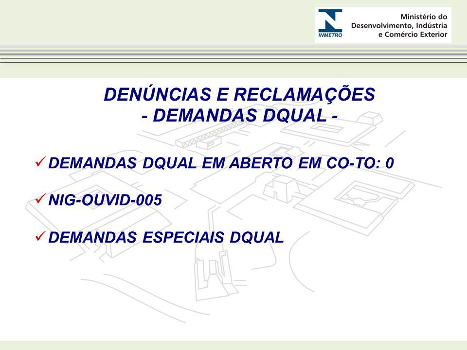 DENÚNCIAS E RECLAMAÇÕES - DEMANDAS DQUAL - DEMANDAS DQUAL EM ABERTO EM CO-TO: 0 NIG-OUVID-005 DEMANDAS ESPECIAIS DQUAL