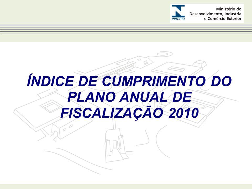 ÍNDICE DE CUMPRIMENTO DO PLANO ANUAL DE FISCALIZAÇÃO 2010
