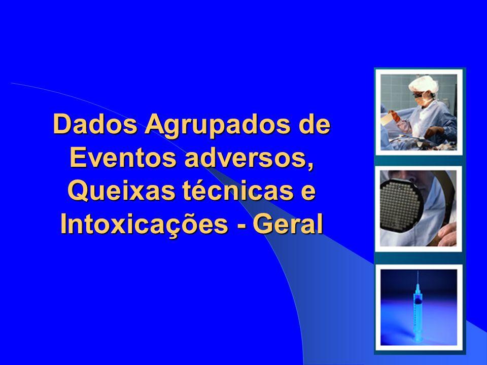 Agência Nacional de Vigilância Sanitária www.anvisa.gov.br Número de notificações por mês de eventos adversos, queixas técnicas e intoxicações, Brasil 2008* N= 23.388 *Dados até 31/12/2008