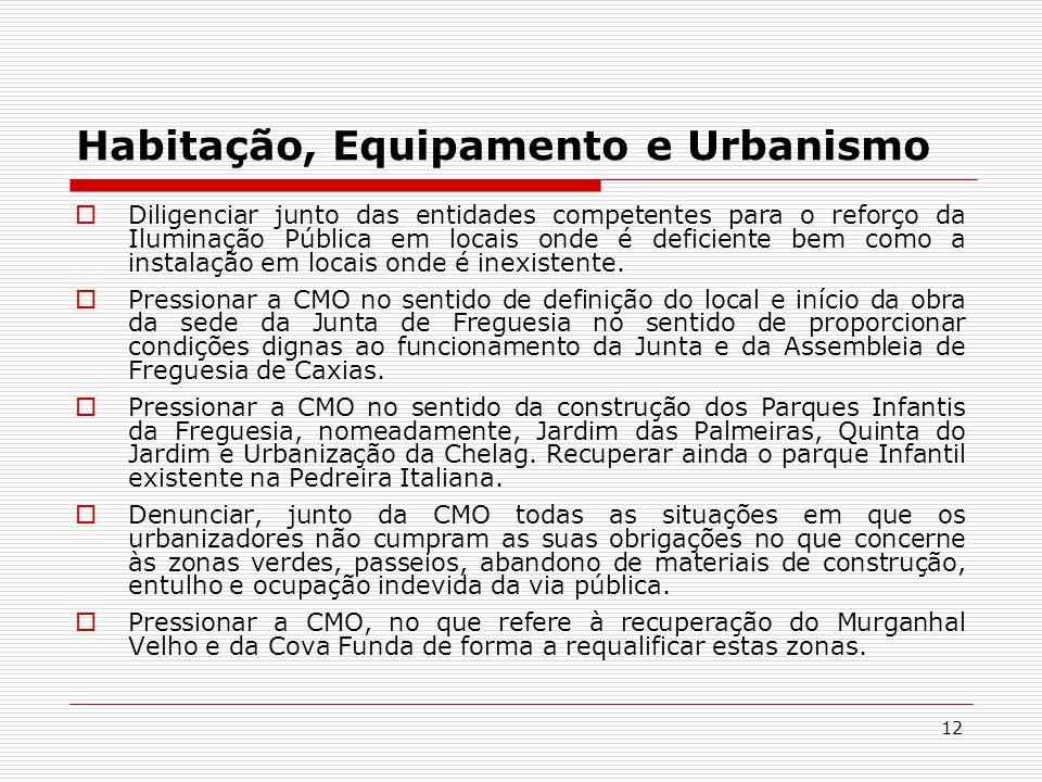 12 Habitação, Equipamento e Urbanismo Diligenciar junto das entidades competentes para o reforço da Iluminação Pública em locais onde é deficiente bem como a instalação em locais onde é inexistente.
