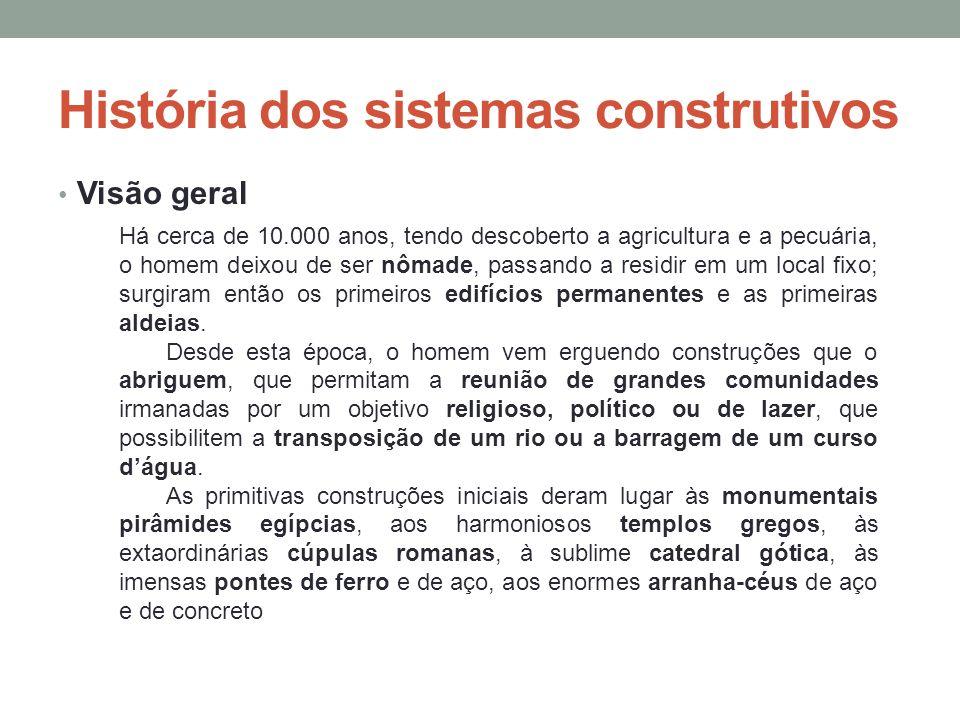 História dos sistemas construtivos Porque a história dos sistemas construtivo 1.
