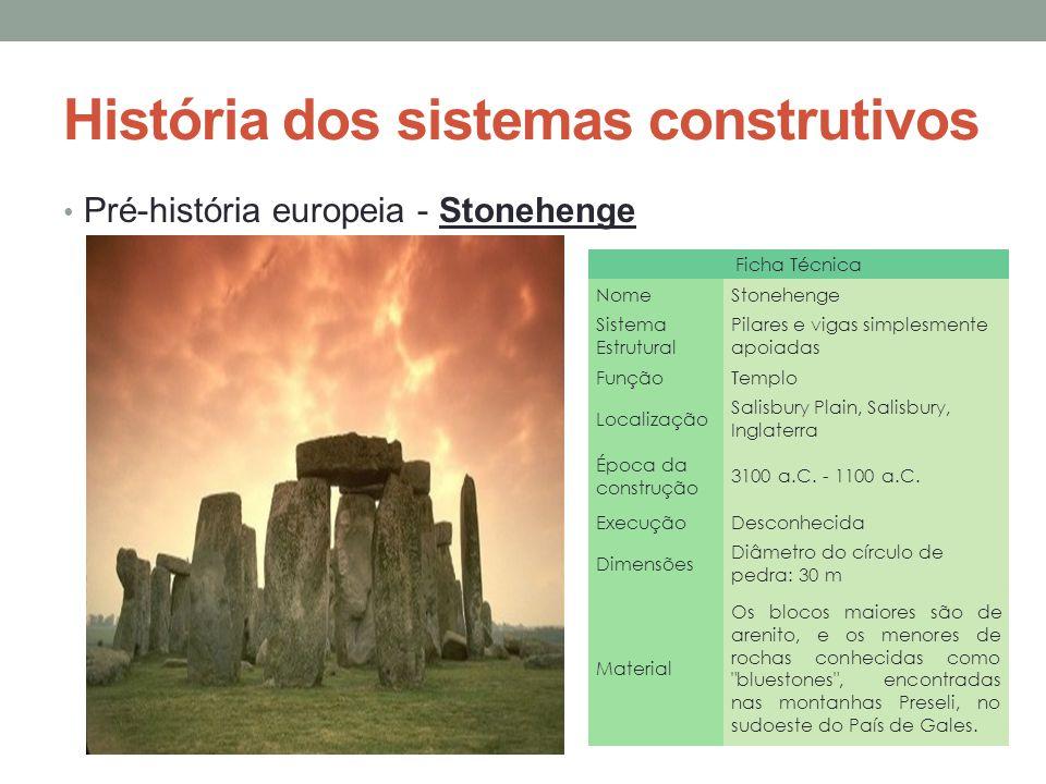 História dos sistemas construtivos Egito Antigo - Pirâmide de Sacara