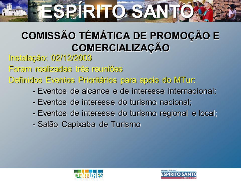 ESPÍRITO SANTO Instalação: 02/12/2003 Foram realizadas três reuniões Definidos Eventos Prioritários para apoio do MTur: - Eventos de alcance e de inte