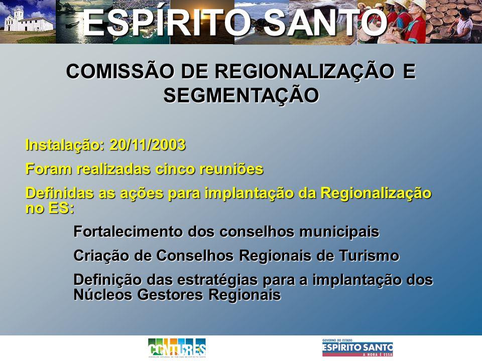 ESPÍRITO SANTO Instalação: 20/11/2003 Foram realizadas cinco reuniões Definidas as ações para implantação da Regionalização no ES: Fortalecimento dos
