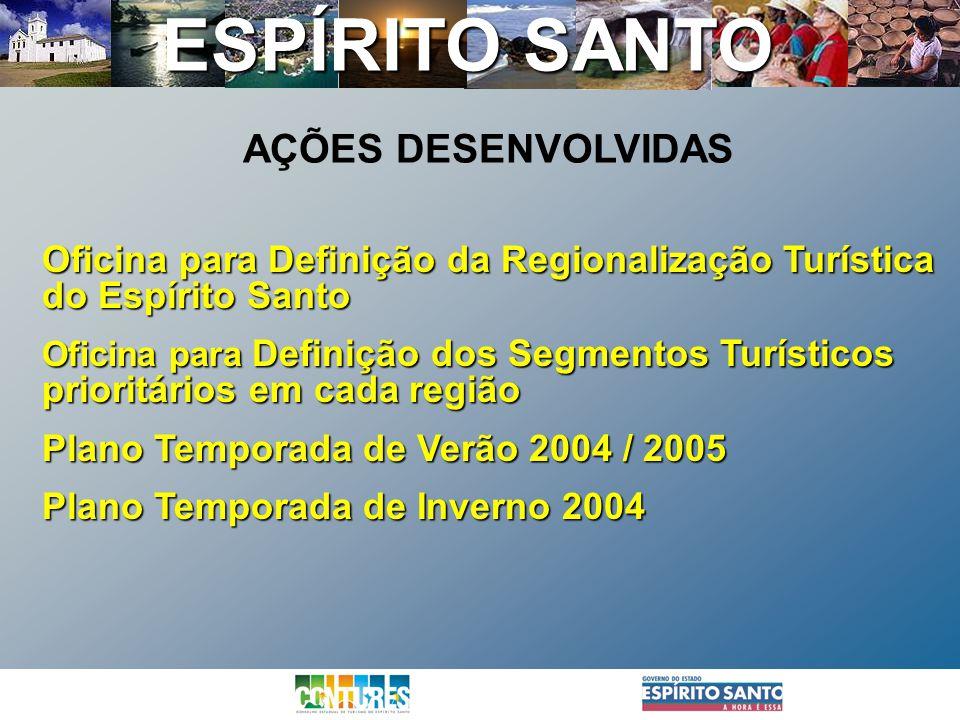 ESPÍRITO SANTO Oficina para Definição da Regionalização Turística do Espírito Santo Oficina para Definição dos Segmentos Turísticos prioritários em ca