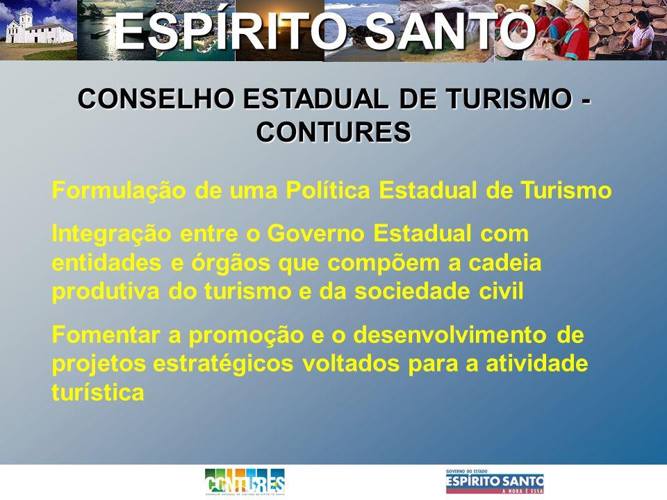 ESPÍRITO SANTO CONSELHO ESTADUAL DE TURISMO - CONTURES Formulação de uma Política Estadual de Turismo Integração entre o Governo Estadual com entidade