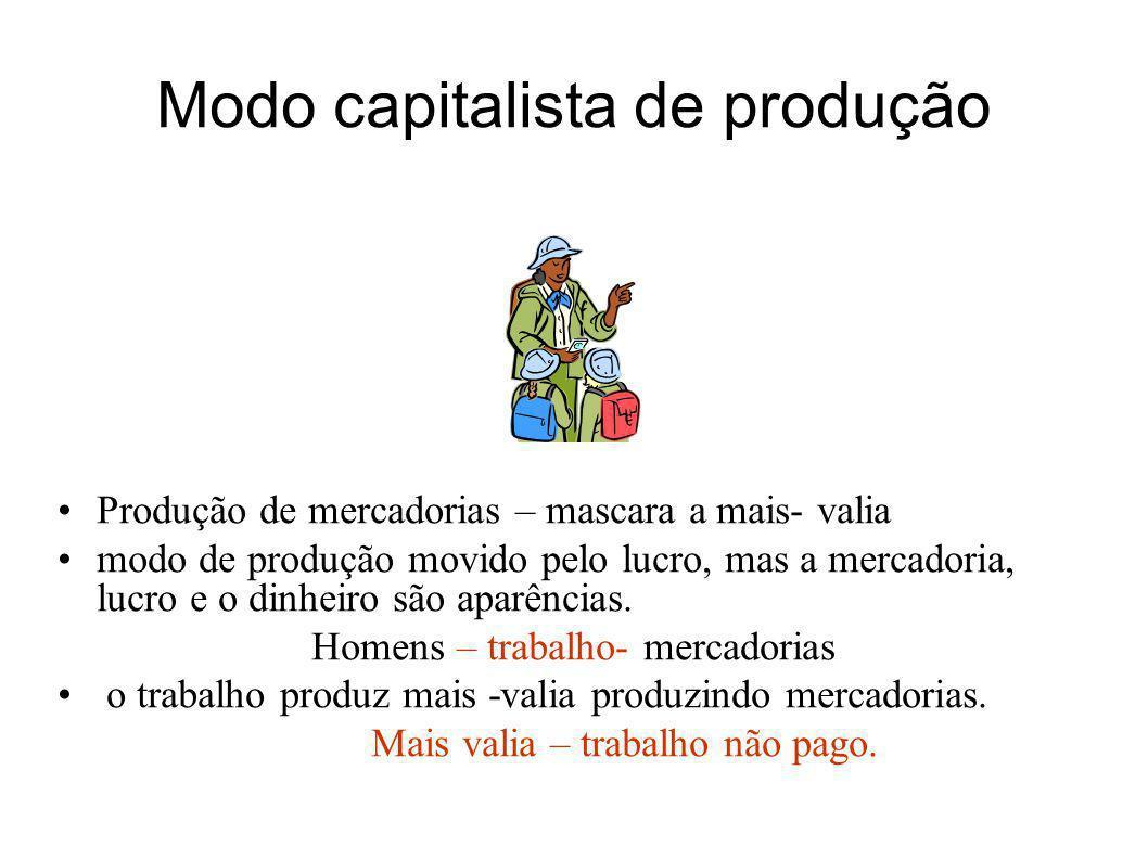 Modo capitalista de produção Produção de mercadorias – mascara a mais- valia modo de produção movido pelo lucro, mas a mercadoria, lucro e o dinheiro