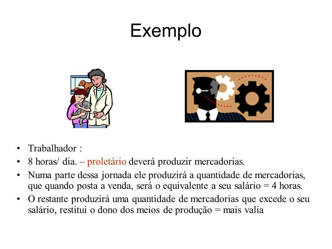 Exemplo Trabalhador : 8 horas/ dia. – proletário deverá produzir mercadorias. Numa parte dessa jornada ele produzirá a quantidade de mercadorias, que