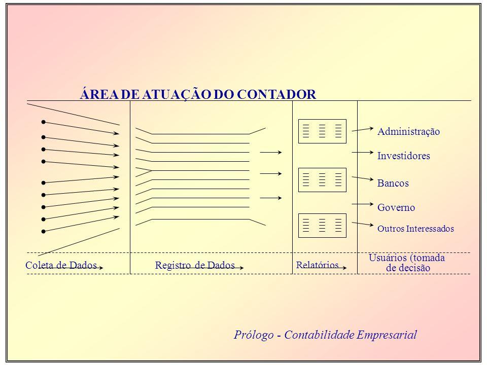 Contabilidade Empresarial A Contabilidade como Instrumento de Decisão Prof. Haroldo C. Giacometti