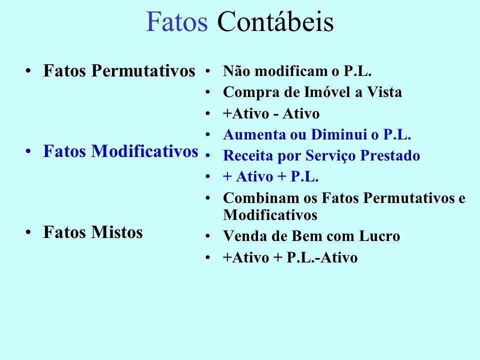 BALANÇO PATRIMONIAL ATIVOPASSIVO 4 Características 1) Bens e DireitosObrigações 2) Propriedade Não Contabiliza-se: - Recursos Húmanos - Leasing, etc.
