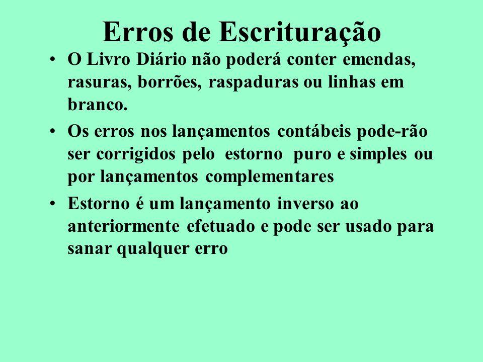 Livro Razão Razão Sintético Estoques Duplicatas a Receber Fornecedores Empréstimos Razão Analítico Produtos Acabados Matérias Primas Cia. Alfa Cia. Fu