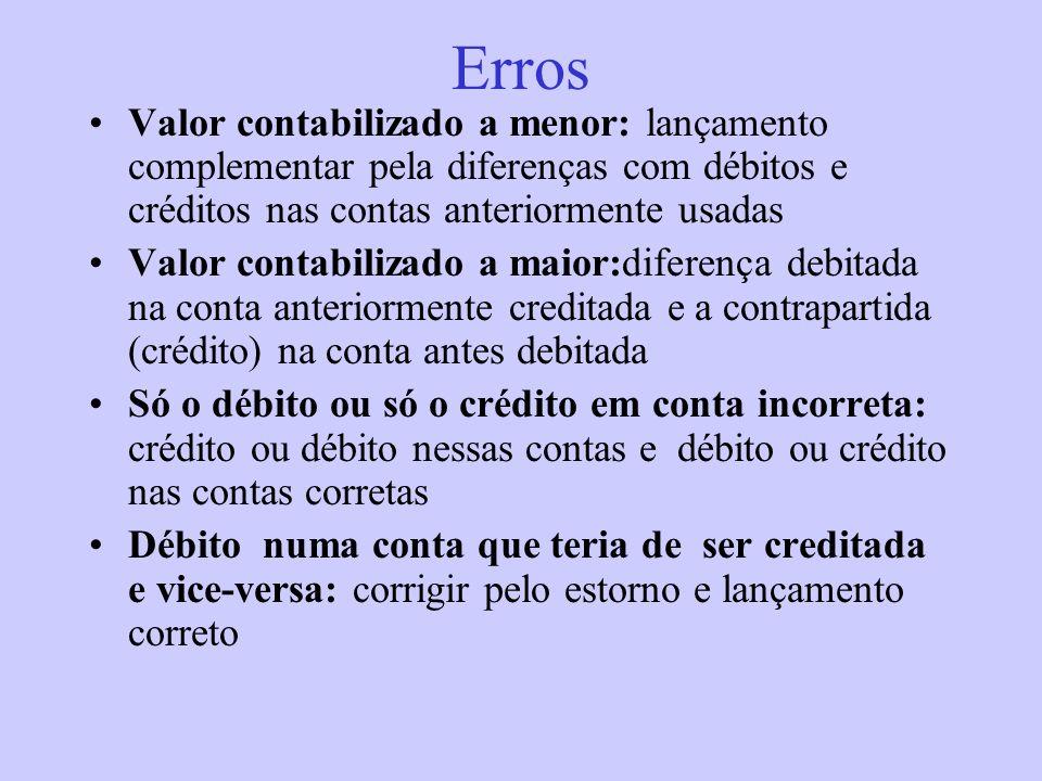Erros de Escrituração O Livro Diário não poderá conter emendas, rasuras, borrões, raspaduras ou linhas em branco. Os erros nos lançamentos contábeis p