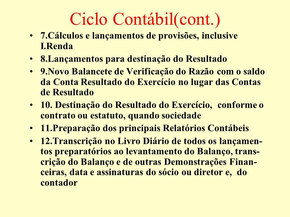 Ciclo Contábil 1. Classificação e análise dos documentos ou comprovantes de fatos contábeis 2. Lançamentos no Livro Diário 3. Transcrição para o Razão