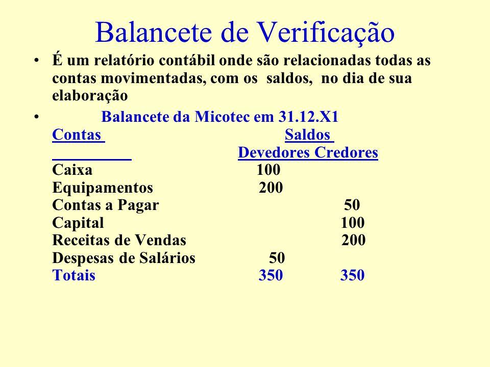 Ciclo Contábil(cont.) 7.Cálculos e lançamentos de provisões, inclusive I.Renda 8.Lançamentos para destinação do Resultado 9.Novo Balancete de Verifica