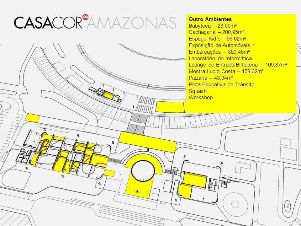Outro Ambientes Babyteca – 28,00m² Cachaçaria – 200,95m² Espaço Kid´s – 95,62m² Exposição de Automóveis / Embarcações – 369,46m² Laboratório de Inform