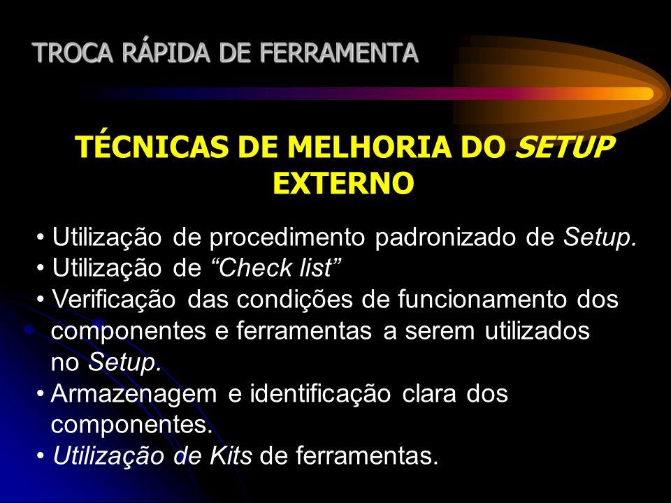 TROCA RÁPIDA DE FERRAMENTA TÉCNICAS DE MELHORIA DO SETUP EXTERNO Utilização de procedimento padronizado de Setup. Utilização de Check list Verificação