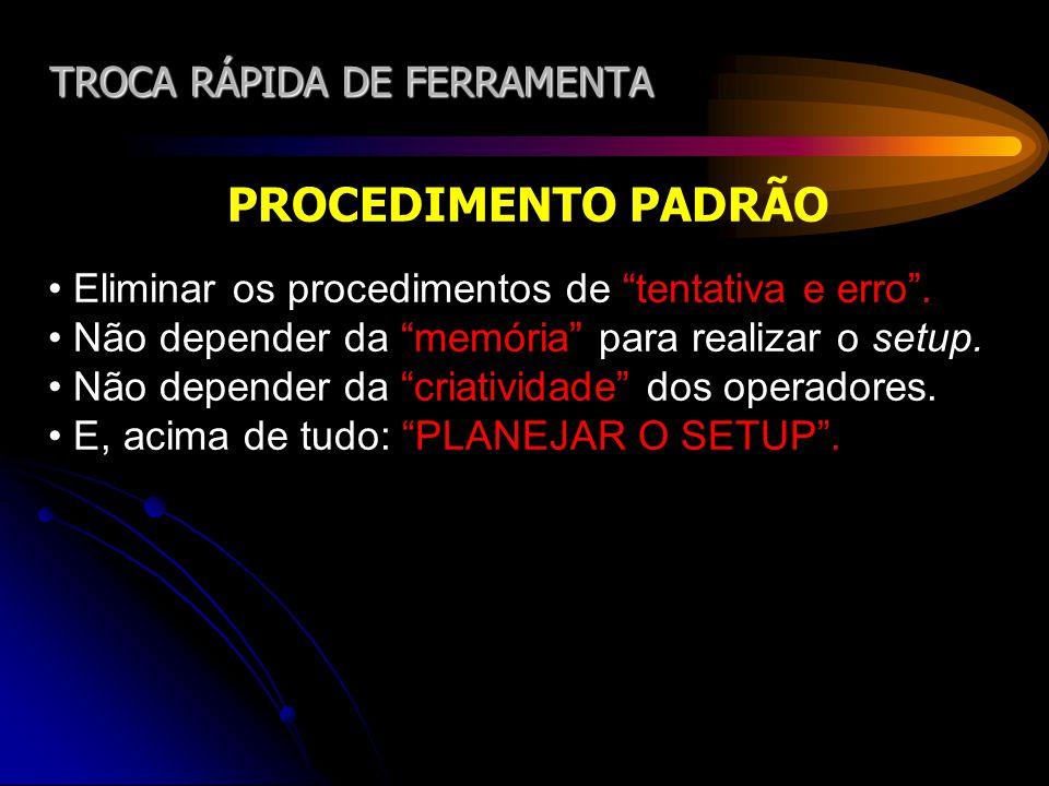 TROCA RÁPIDA DE FERRAMENTA PROCEDIMENTO PADRÃO Eliminar os procedimentos de tentativa e erro. Não depender da memória para realizar o setup. Não depen