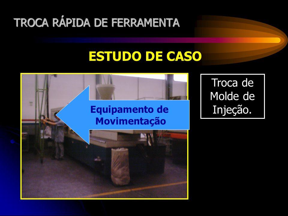 TROCA RÁPIDA DE FERRAMENTA ESTUDO DE CASO Troca de Molde de Injeção. Equipamento de Movimentação