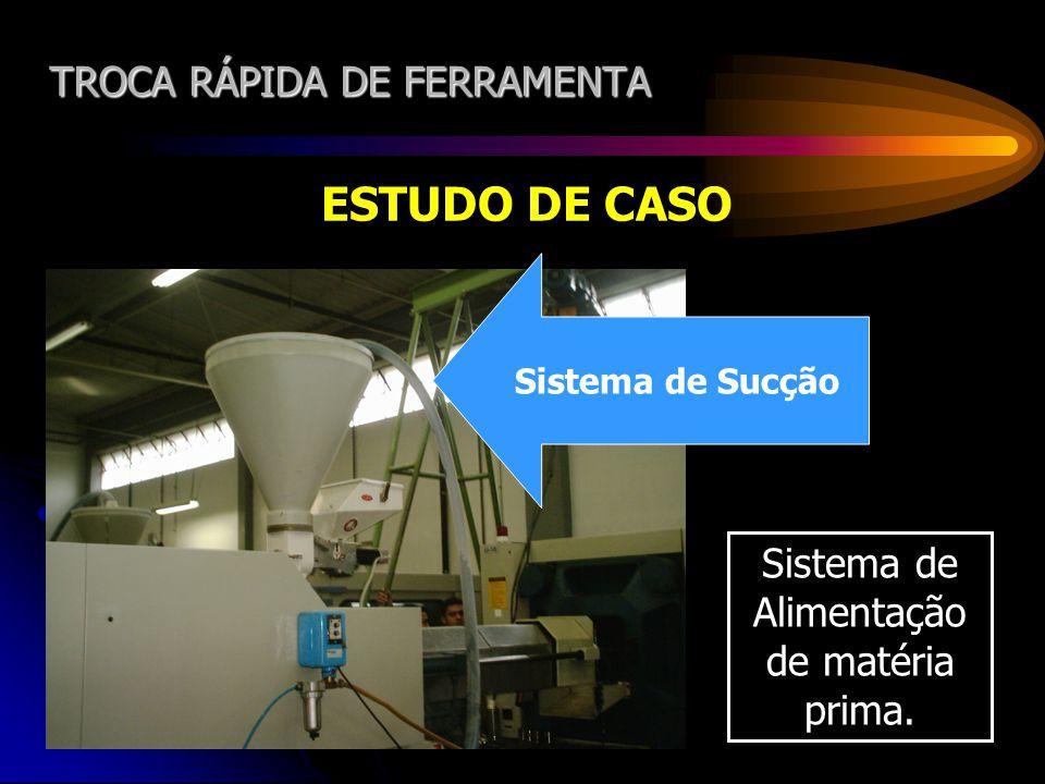 TROCA RÁPIDA DE FERRAMENTA ESTUDO DE CASO Sistema de Alimentação de matéria prima. Sistema de Sucção