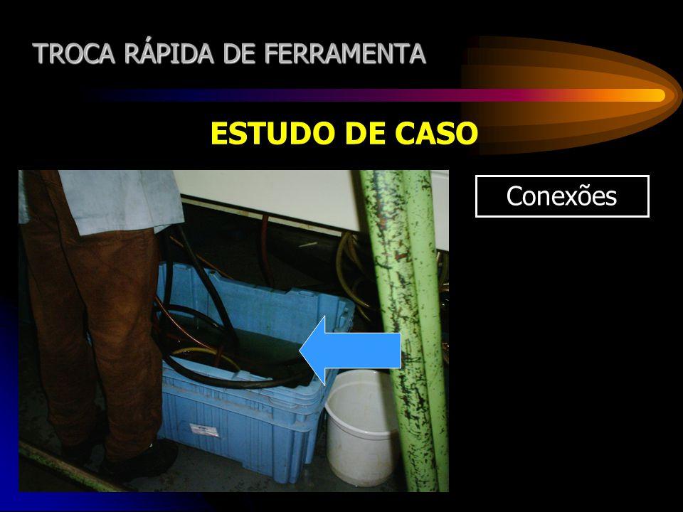 TROCA RÁPIDA DE FERRAMENTA ESTUDO DE CASO Conexões