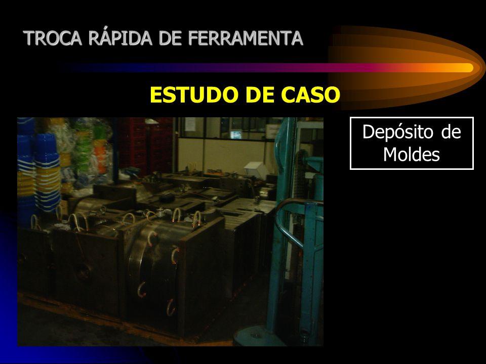 TROCA RÁPIDA DE FERRAMENTA ESTUDO DE CASO Depósito de Moldes