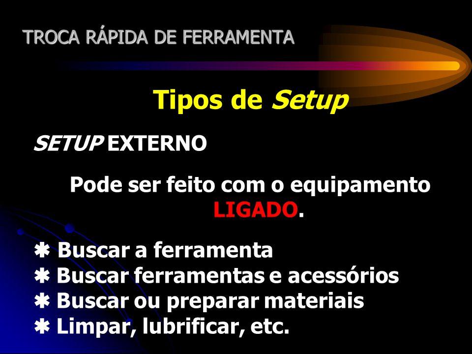 TROCA RÁPIDA DE FERRAMENTA Tipos de Setup SETUP EXTERNO Pode ser feito com o equipamento LIGADO. Buscar a ferramenta Buscar ferramentas e acessórios B