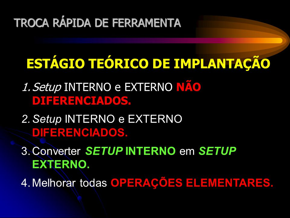 TROCA RÁPIDA DE FERRAMENTA ESTÁGIO TEÓRICO DE IMPLANTAÇÃO 1.Setup INTERNO e EXTERNO NÃO DIFERENCIADOS. 2.Setup INTERNO e EXTERNO DIFERENCIADOS. 3.Conv